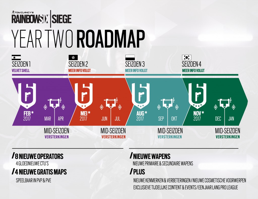 Ubisoft onthult roadmap voor Rainbow Six Siege Year 2