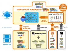 you-can-finally-transfer-pokemon-into-sun-and-moon-148533989754